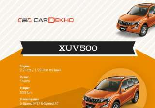 Prices for the Mahindra range between Rs. 12.0 lakh - 17.8 lakh (ex-showroom, Mumbai). The Crysta starts at Rs. 13.84 lakh and goes all the way up to Rs. 20.78 lakh. One will have to shell out an extra Rs. 3.5 lakh for the top variant of the manual Innova Crysta compared to the XUV500. For the automatic top-variant, the Toyota is expensive by nearly Rs. 4 lakh.