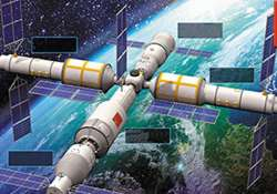 China to launch its second spacelab Tiangong-2 next week