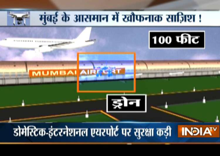 Mumbai on high alert after IndiGo pilot spots suspicious- India Tv