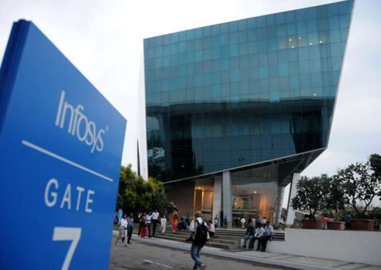 Infosys- India Tv