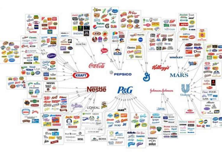 these 10 companies control almost everything you buy