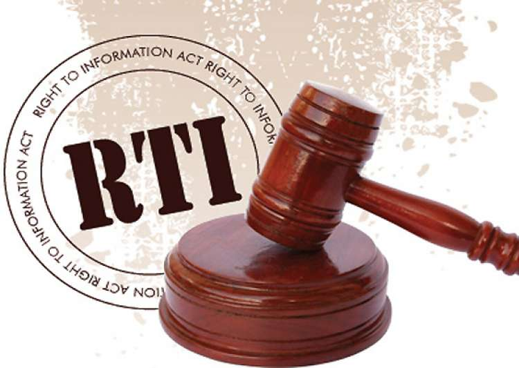 Image result for RTI india