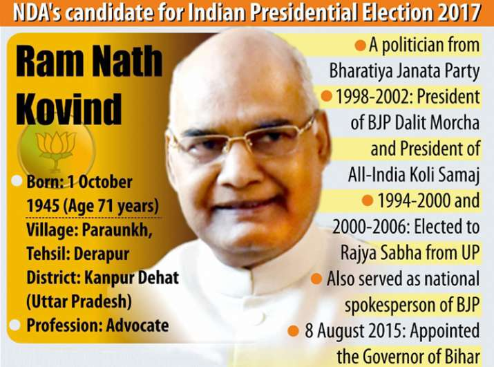 India Tv - Ram Nath Kovind profile