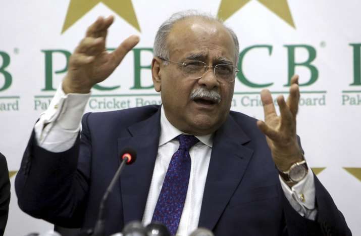 Image result for PCB objects to BCCI's FTP structure