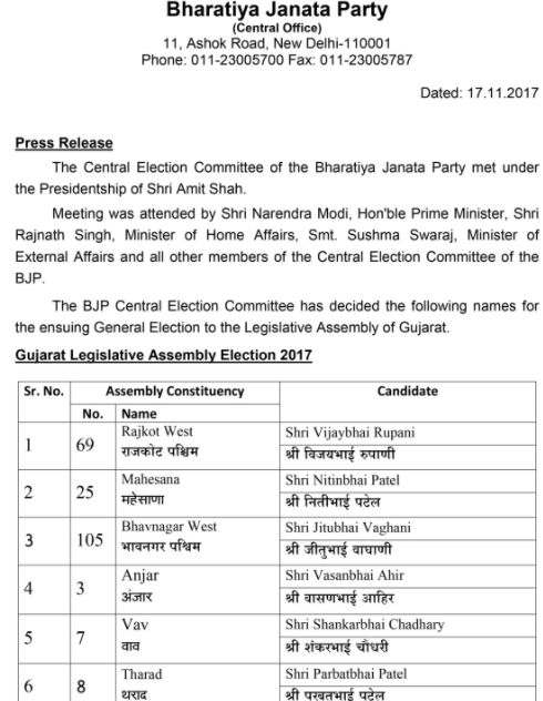 India Tv - BJP releases first list of its candidates for Gujarat Elections.