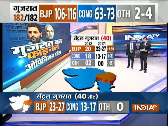 India Tv - Central Gujarat- Seats
