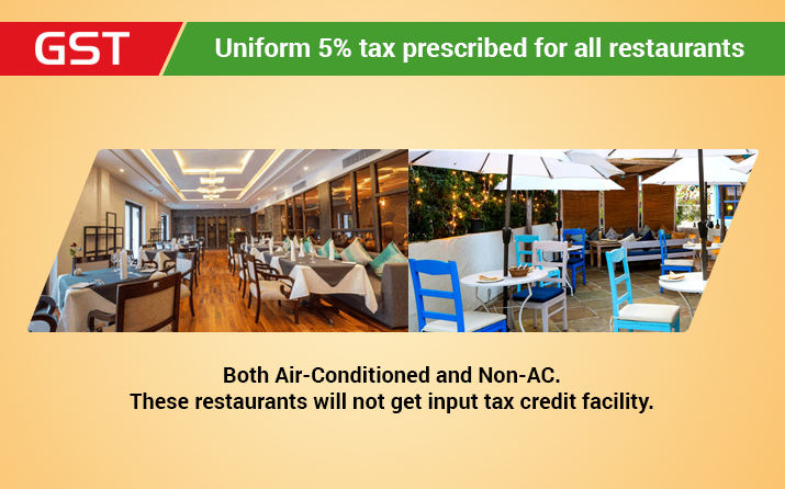GST Council cuts tax rate to 5% for all restaurants