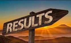 IIFT MBA Result 2019