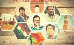 After Akalis, BJP's partner JJP decides not to fight Delhi