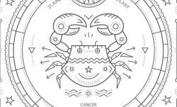 Know astrological predictions for cancer, leo, virgo and other zodiac signs