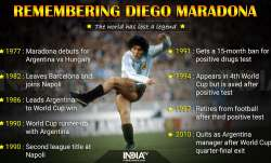 Diego Maradona: The highs and lows of Argentina superstar's