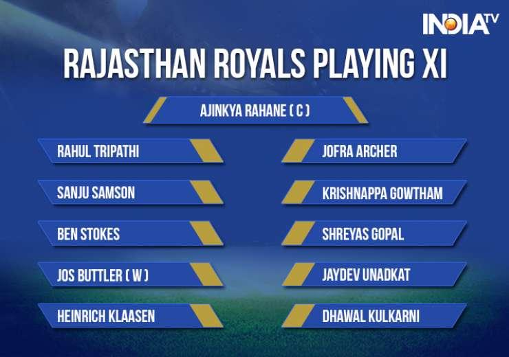 IPL 2018 - India Tv