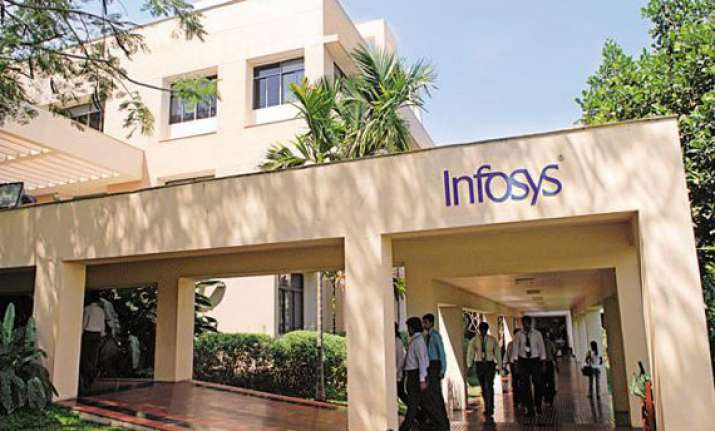 infosys revenue growth rate fell by 77 in mar 2011 mar 2013