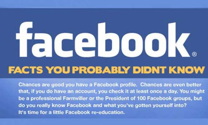10 really interesting but shocking facts about facebook