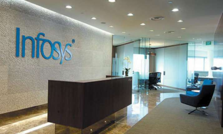 district of columbia extends contract with infosys