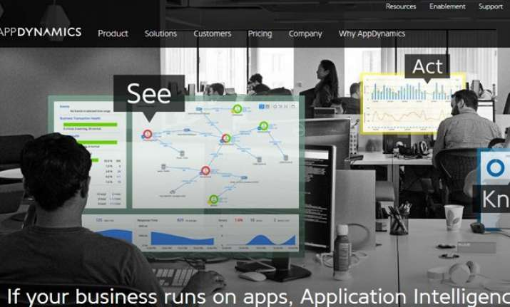 appdynamics to manage apps analytics for apple watch