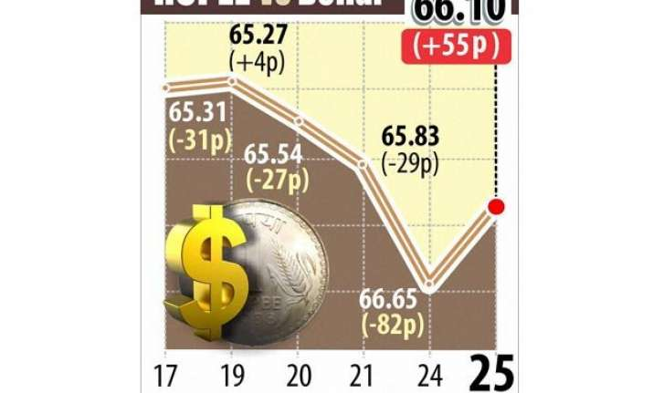 indian rupee posts biggest gain in 2015 as chinese bank cut