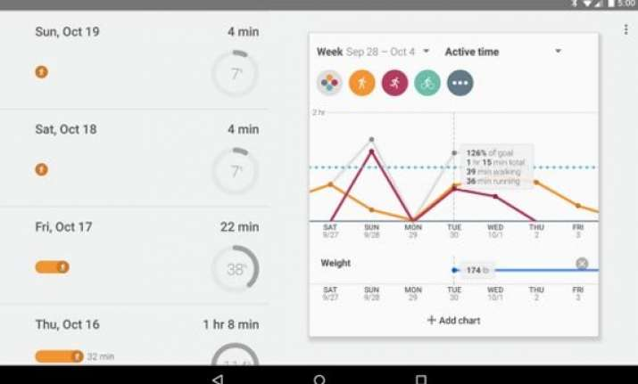 google fit is now available for all android devices