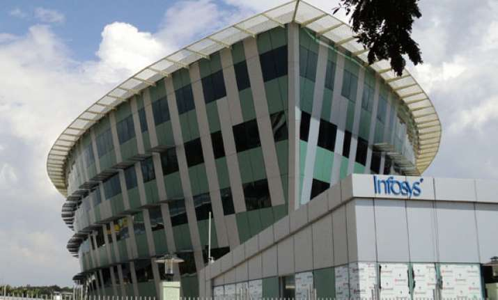 infosys becomes second most influential stock in sensex
