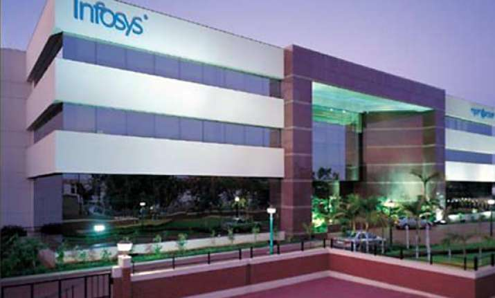 infosys topples reliance industries as most influential