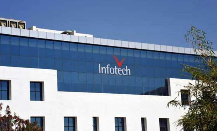 infotech acquires us based softential
