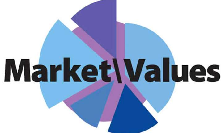 market value of top seven sensex cos declines by rs 67 233