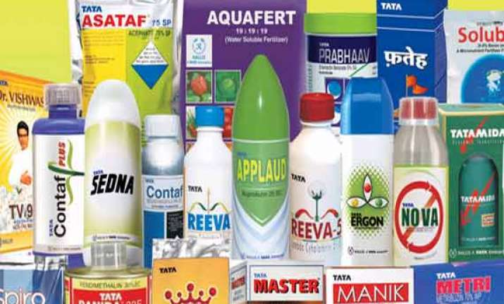 rallis india q1 net up 27 to rs 42 cr