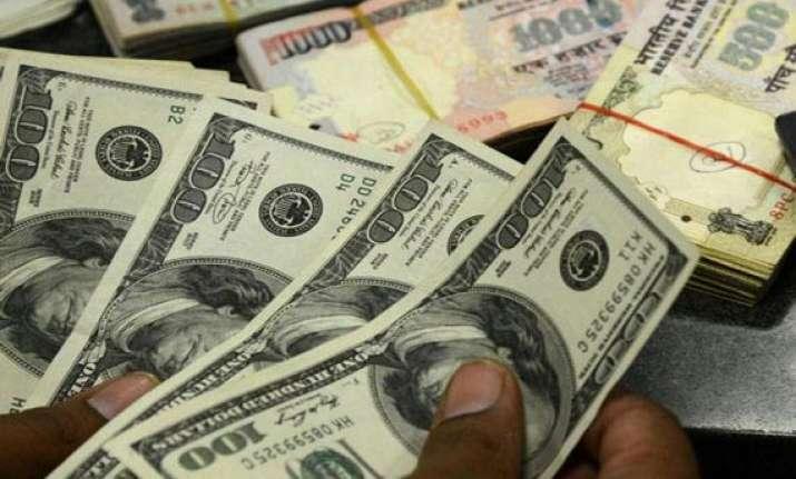 rupee falls 27 paise to 61.50 vs dollar