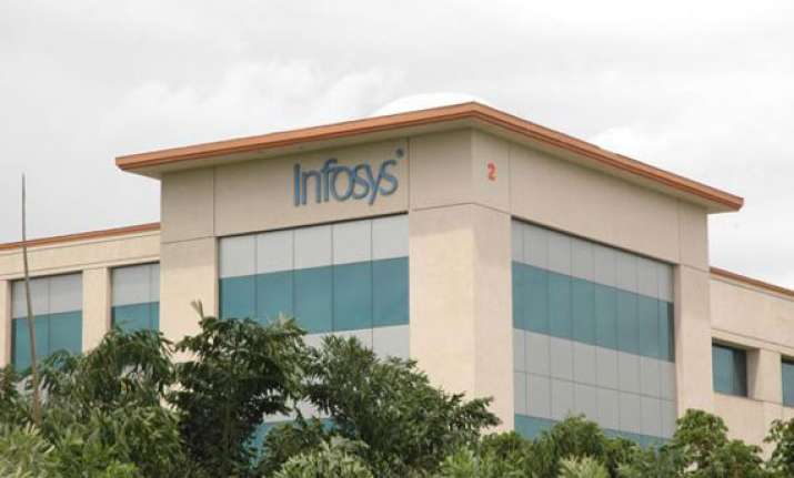tcs infosys drag down m cap of top 4 sensex companies by rs