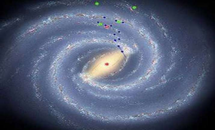 outcast black holes living on edge of milky way