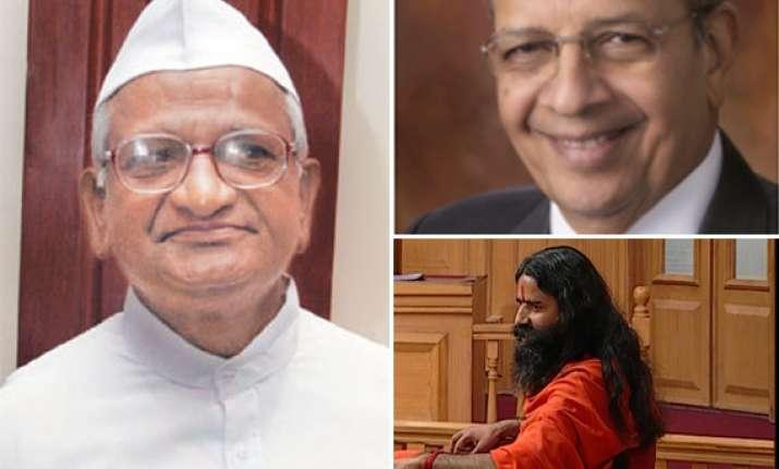 anna hazare rebuts charges against dr k l sancheti