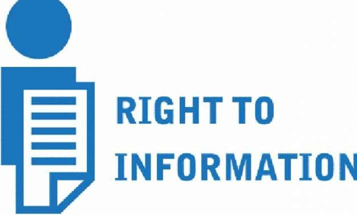 right to information denied troubles piling up for
