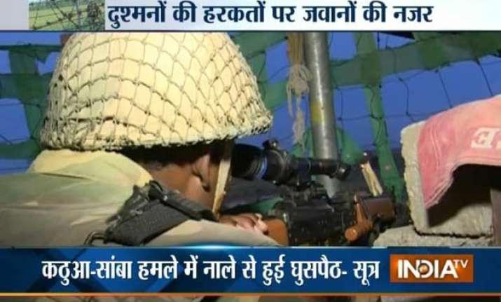 lashkar e taiba sets up terror launch pads along