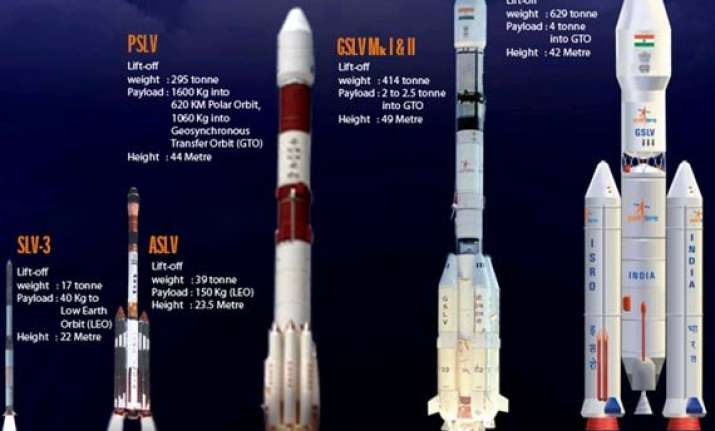 india to launch unmanned crew module in december