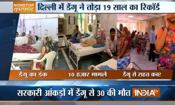 delhi with 10 683 cases 2015 dengue outbreak worst in last
