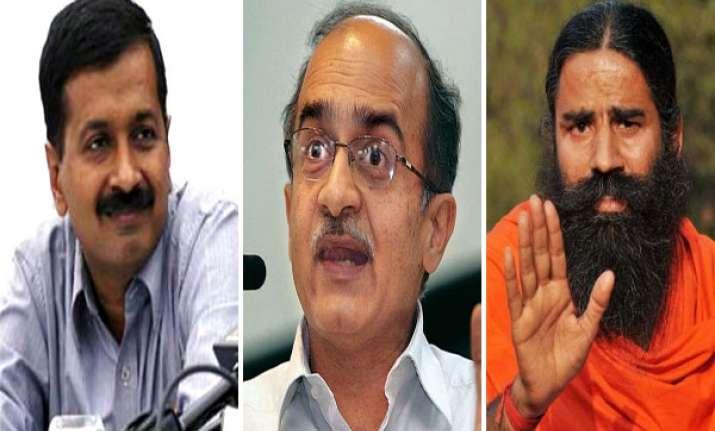 plea for fir against kejriwal ramdev bhushan dismissed
