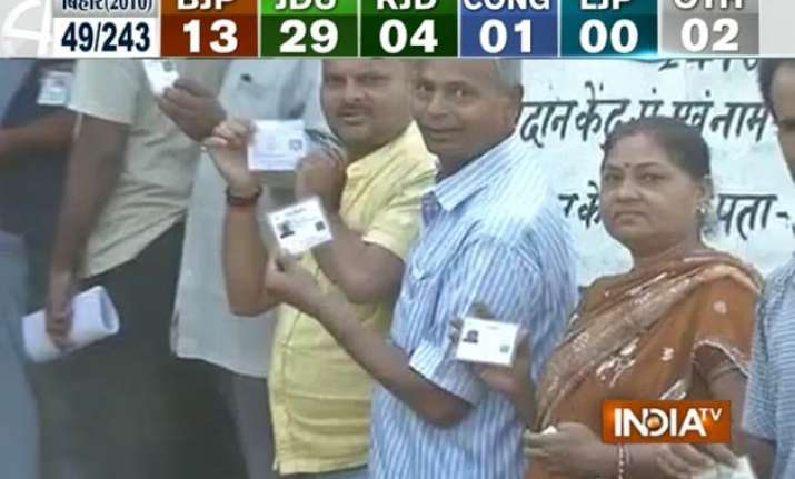 polling begins for first phase of bihar assembly elections
