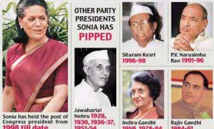 sonia to become longest serving congress president