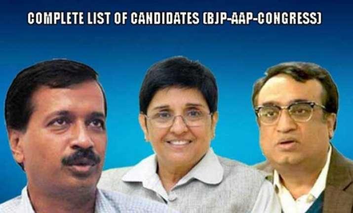 delhi polls complete list of candidates bjp aap congress
