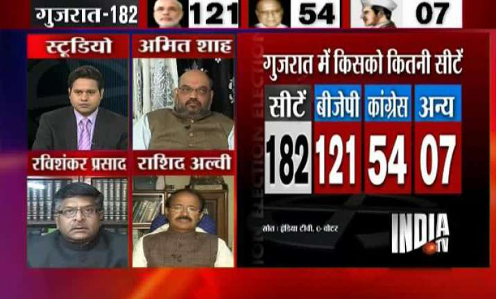 india tv c voter opinion poll modi to get two thirds