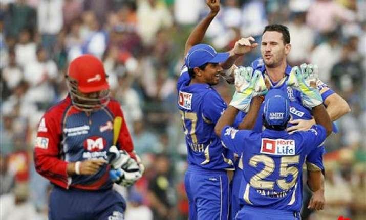 rajasthan beat delhi by 6 wickets in ipl