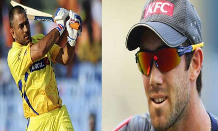 dhoni maxwell among most searched ipl players