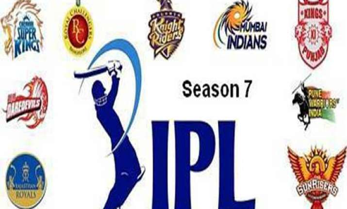 2014 ipl squads after the conclusion of players auction