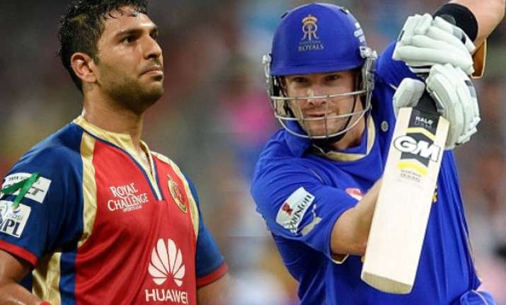 ipl 2016 watson sold for 9.5 cr know other top earners
