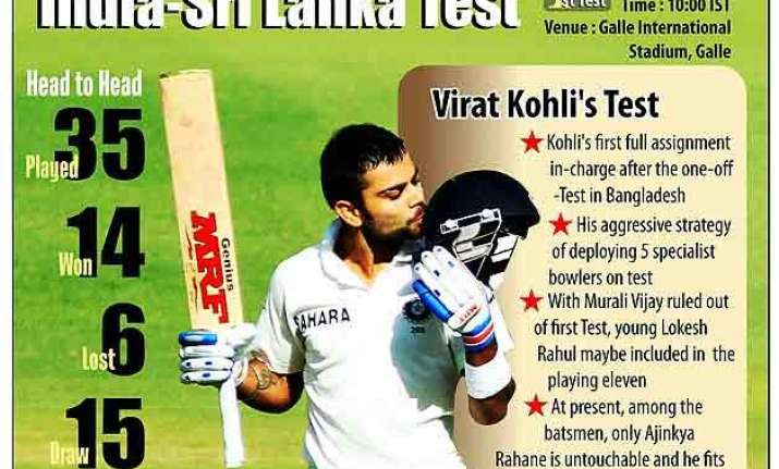 excited about leading team in first full series virat kohli