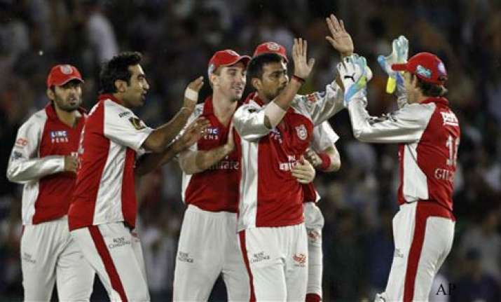 punjab juggernaut continues to roll thrash royals by 48 runs