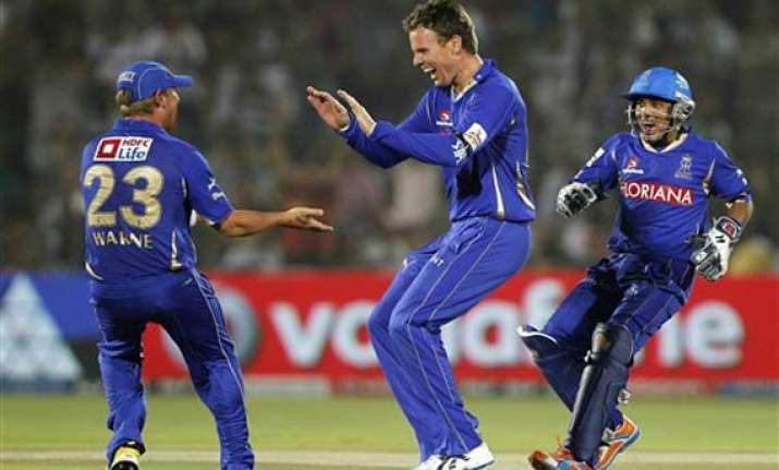 botha stars in rajasthan s seven wicket win over mumbai