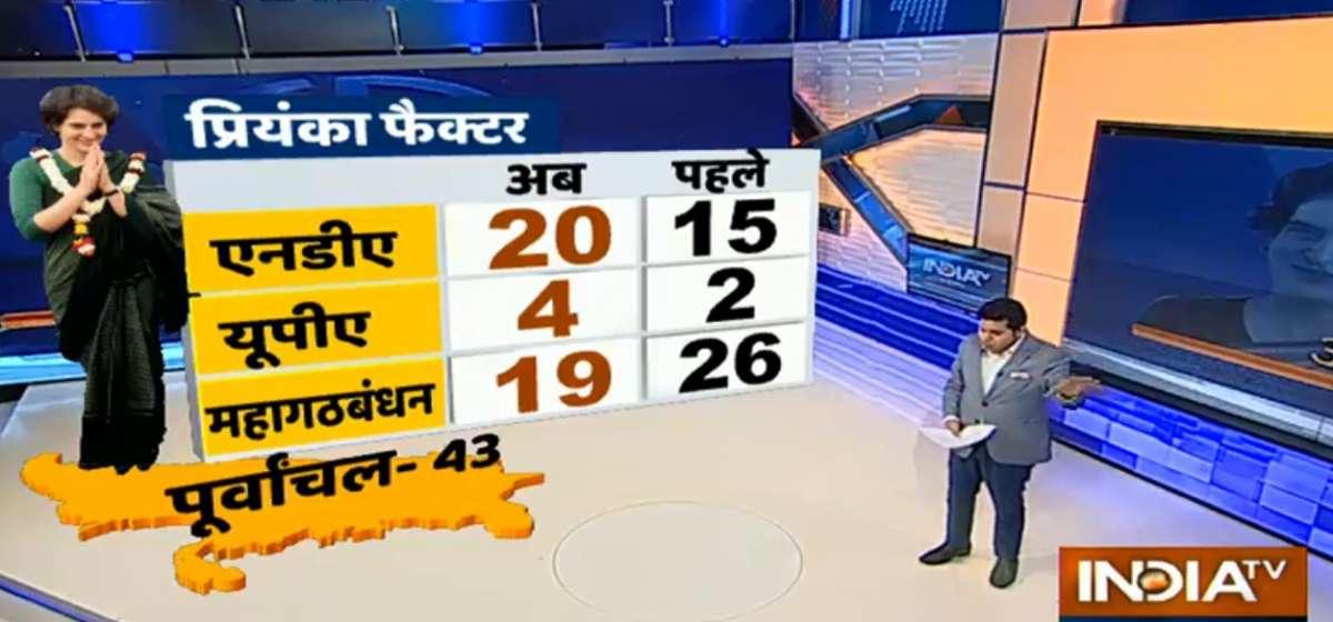 2019Elections Priyankagandhi Newstoday India Today Mood