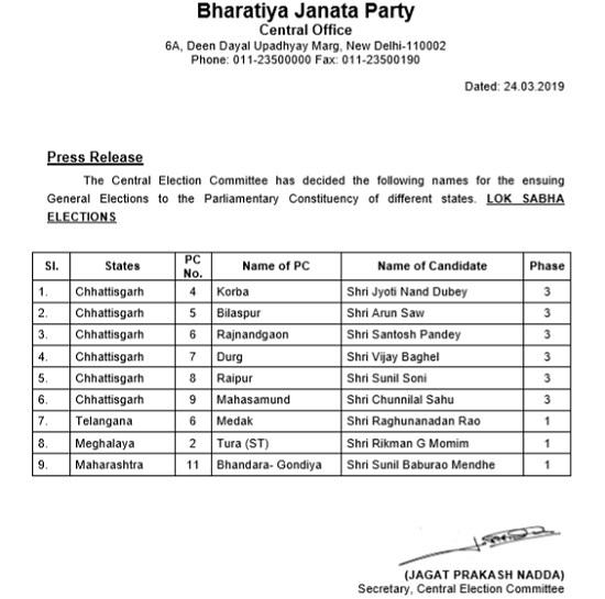 India Tv - BJP releases its list of 9 candidates from Chhattisgarh, Telangana, Meghalaya and Maharashtra