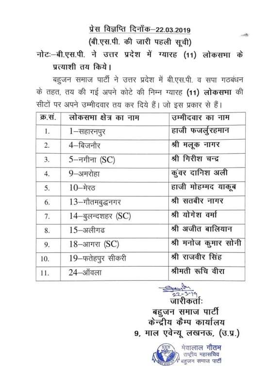 India Tv - BSP releases list of 11 candidates for Lok Sabha elections